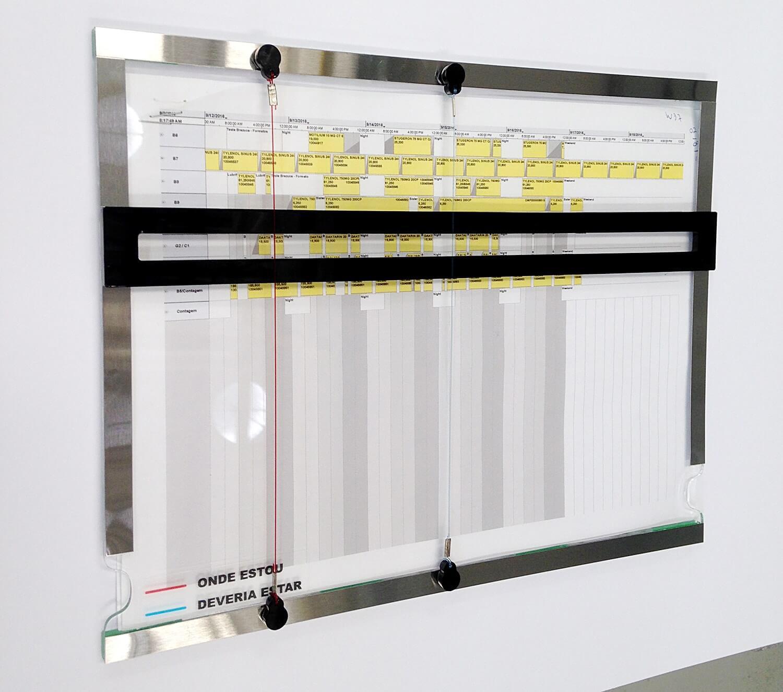 Painel com indicadores visuais linha x coluna