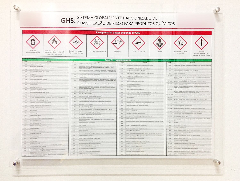 Quadro de riscos em acrílico com prolongadores de alumínio